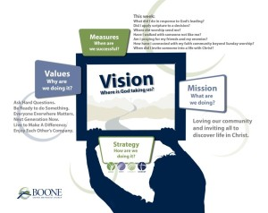Boone United Methodist Vision Frame